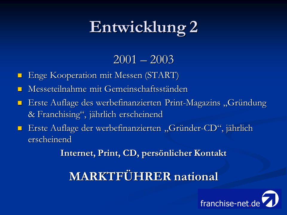 Entwicklung 2 2001 – 2003 Enge Kooperation mit Messen (START) Enge Kooperation mit Messen (START) Messeteilnahme mit Gemeinschaftsständen Messeteilnah