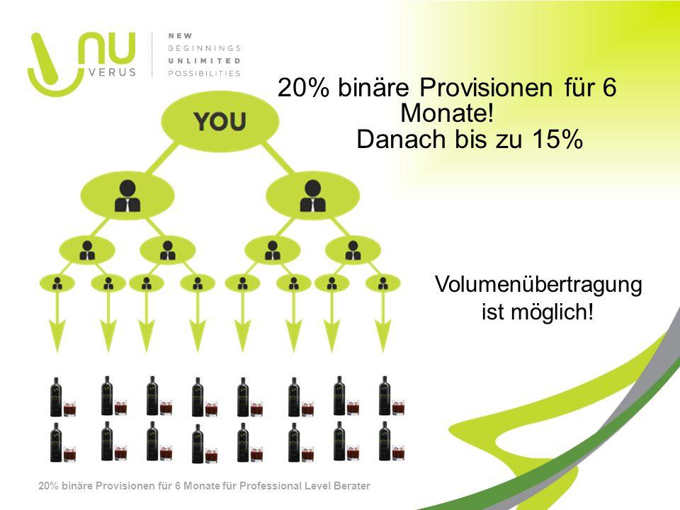 20% binäre Provisionen für 6 Monate.