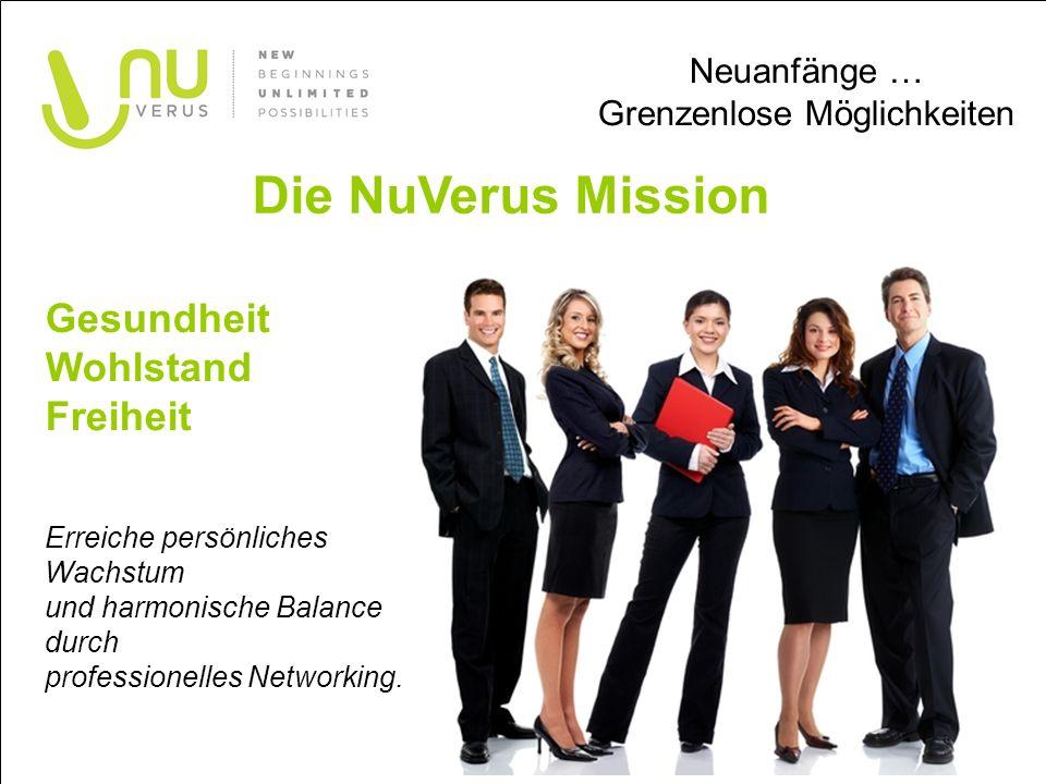 Gesundheit Wohlstand Freiheit Erreiche persönliches Wachstum und harmonische Balance durch professionelles Networking.
