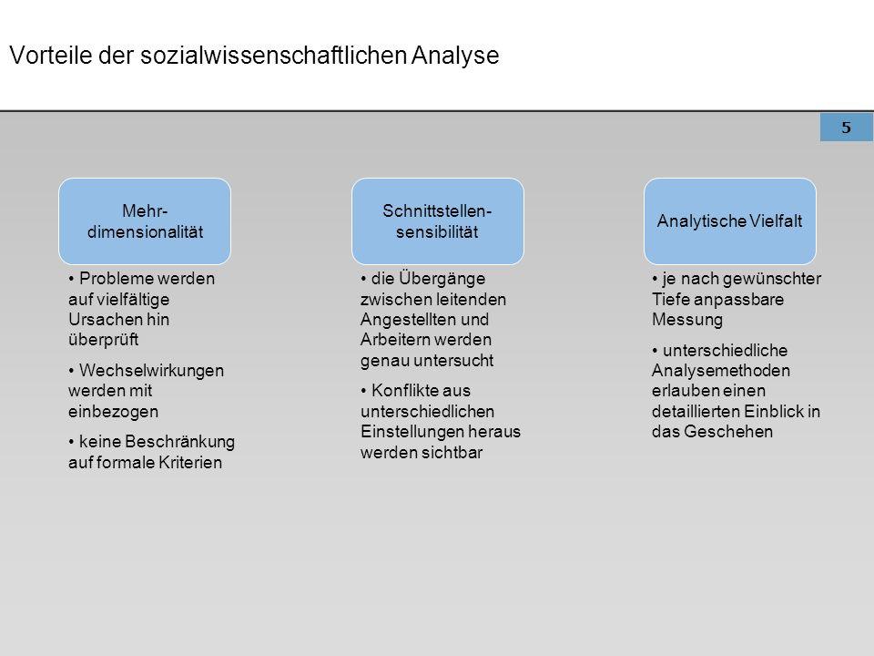 5 Vorteile der sozialwissenschaftlichen Analyse Mehr- dimensionalität Probleme werden auf vielfältige Ursachen hin überprüft Wechselwirkungen werden m