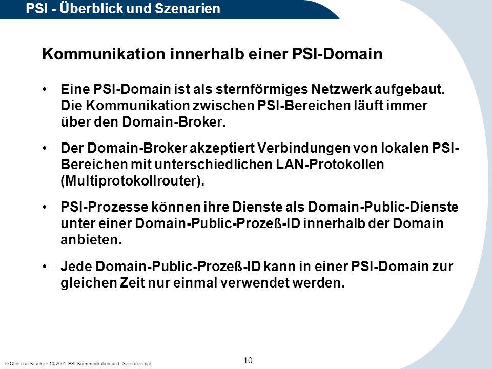 © Christian Kracke 10/2001 PSI-Kommunikation und -Szenarien.ppt 10 PSI - Überblick und Szenarien Eine PSI-Domain ist als sternförmiges Netzwerk aufgeb
