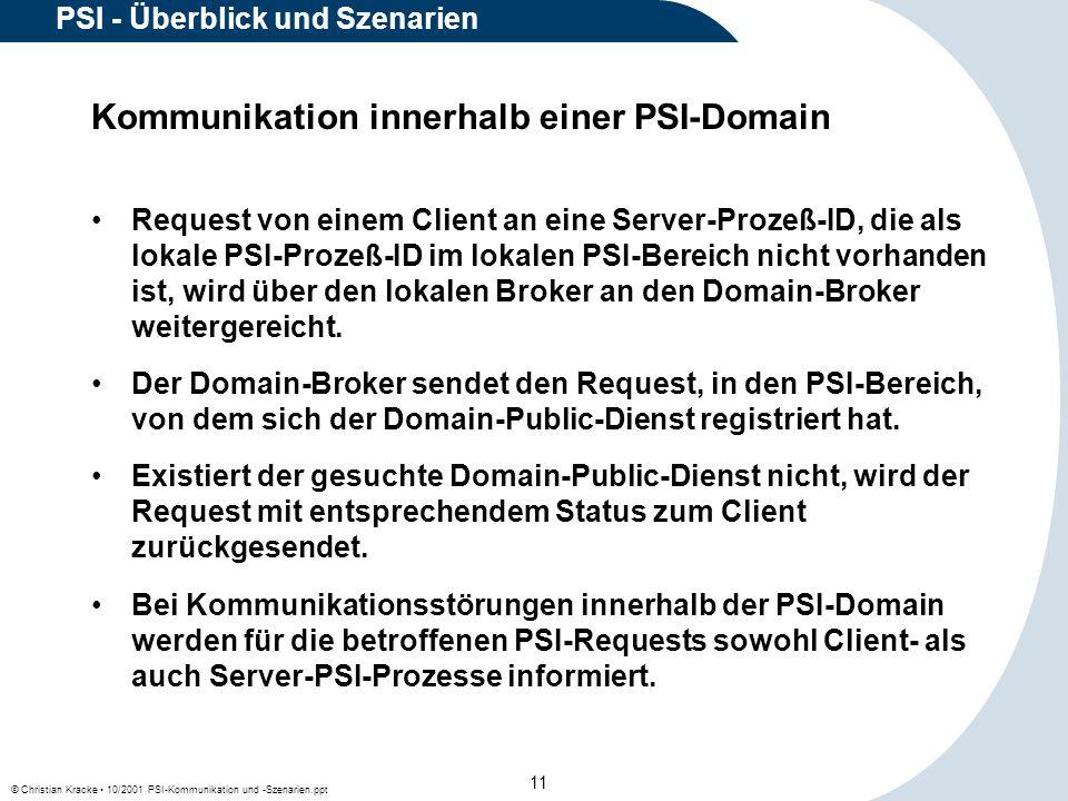 © Christian Kracke 10/2001 PSI-Kommunikation und -Szenarien.ppt 11 PSI - Überblick und Szenarien Request von einem Client an eine Server-Prozeß-ID, di