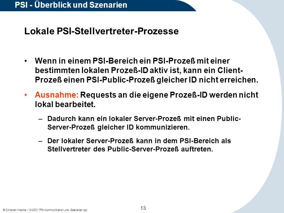 © Christian Kracke 10/2001 PSI-Kommunikation und -Szenarien.ppt 13 PSI - Überblick und Szenarien Wenn in einem PSI-Bereich ein PSI-Prozeß mit einer be
