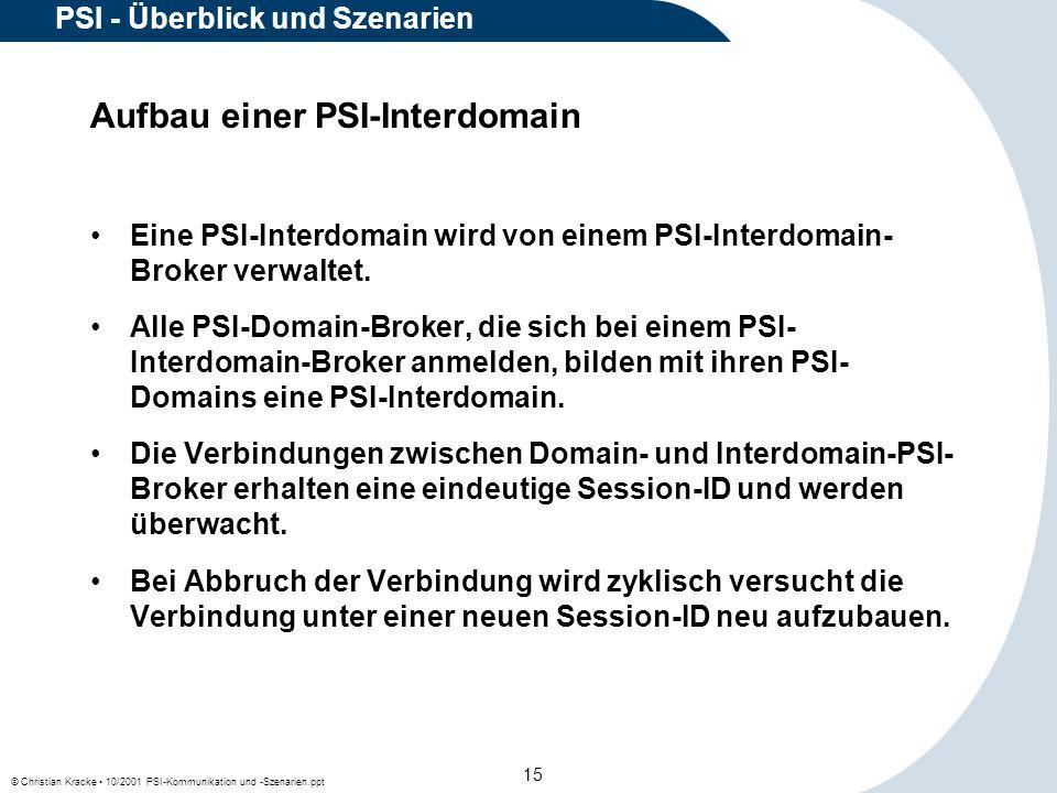 © Christian Kracke 10/2001 PSI-Kommunikation und -Szenarien.ppt 15 PSI - Überblick und Szenarien Eine PSI-Interdomain wird von einem PSI-Interdomain-