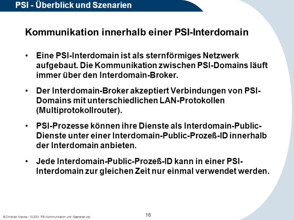 © Christian Kracke 10/2001 PSI-Kommunikation und -Szenarien.ppt 16 PSI - Überblick und Szenarien Eine PSI-Interdomain ist als sternförmiges Netzwerk a