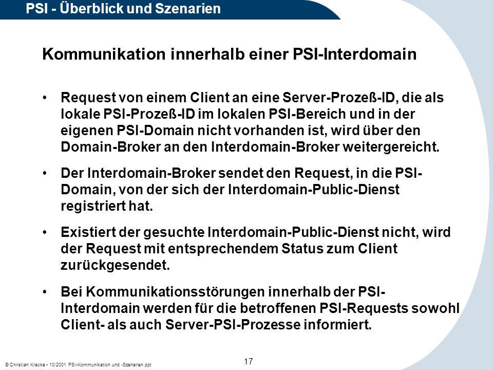 © Christian Kracke 10/2001 PSI-Kommunikation und -Szenarien.ppt 17 PSI - Überblick und Szenarien Request von einem Client an eine Server-Prozeß-ID, di