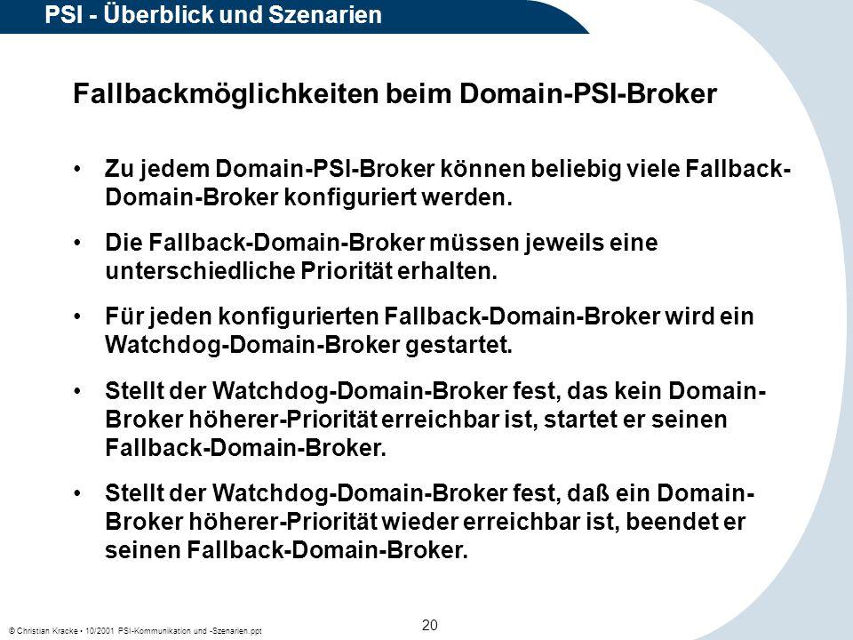 © Christian Kracke 10/2001 PSI-Kommunikation und -Szenarien.ppt 20 PSI - Überblick und Szenarien Fallbackmöglichkeiten beim Domain-PSI-Broker Zu jedem