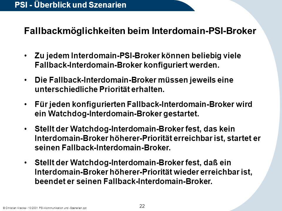© Christian Kracke 10/2001 PSI-Kommunikation und -Szenarien.ppt 22 PSI - Überblick und Szenarien Fallbackmöglichkeiten beim Interdomain-PSI-Broker Zu
