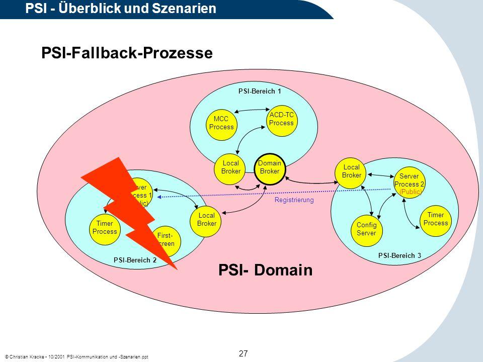 © Christian Kracke 10/2001 PSI-Kommunikation und -Szenarien.ppt 27 PSI - Überblick und Szenarien PSI-Fallback-Prozesse Local Broker Config Server Proc