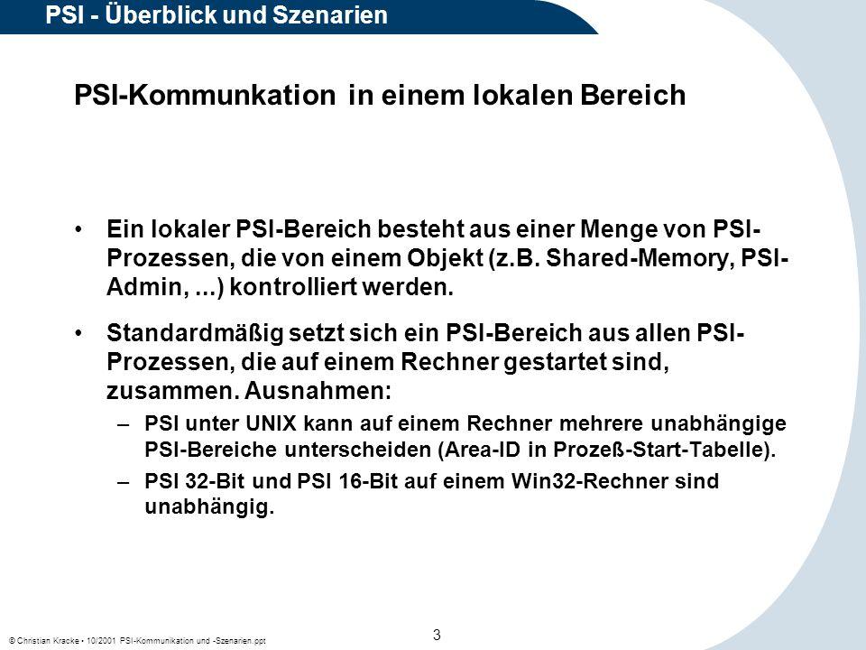 © Christian Kracke 10/2001 PSI-Kommunikation und -Szenarien.ppt 4 PSI - Überblick und Szenarien Alle PSI-Prozesse in einem PSI-Bereich kommunizieren mittels ihrer lokalen PSI-Prozeß-ID direkt (ohne PSI-Broker) miteinander.