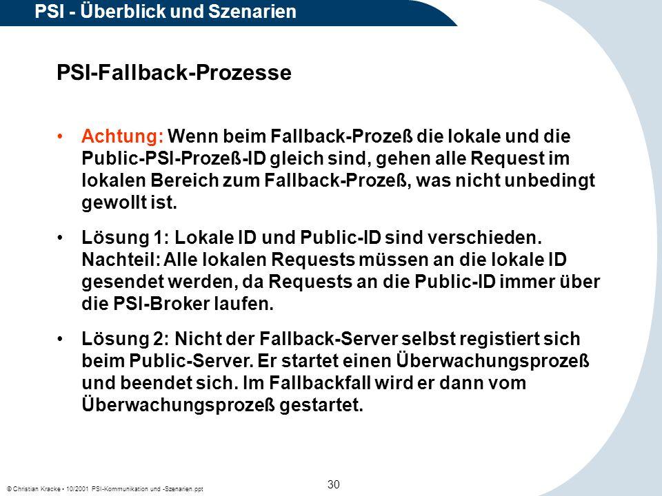 © Christian Kracke 10/2001 PSI-Kommunikation und -Szenarien.ppt 30 PSI - Überblick und Szenarien PSI-Fallback-Prozesse Achtung: Wenn beim Fallback-Pro