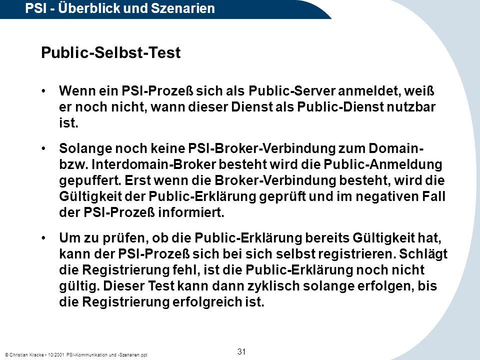 © Christian Kracke 10/2001 PSI-Kommunikation und -Szenarien.ppt 31 PSI - Überblick und Szenarien Public-Selbst-Test Wenn ein PSI-Prozeß sich als Publi