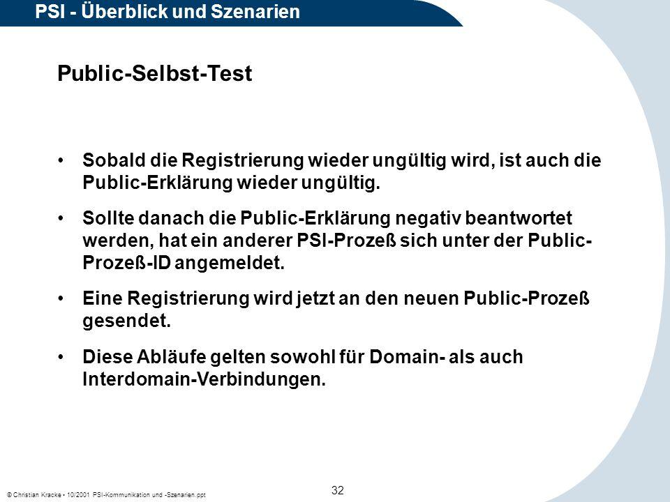 © Christian Kracke 10/2001 PSI-Kommunikation und -Szenarien.ppt 32 PSI - Überblick und Szenarien Public-Selbst-Test Sobald die Registrierung wieder un