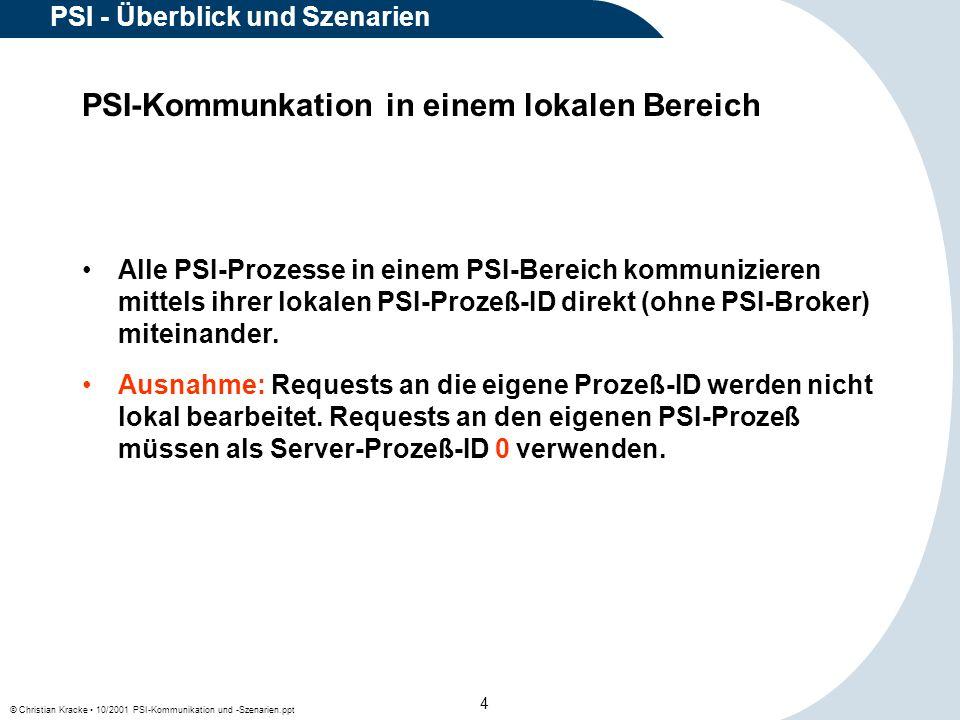 © Christian Kracke 10/2001 PSI-Kommunikation und -Szenarien.ppt 5 PSI - Überblick und Szenarien Die Kommunikation zwischen PSI-Prozessen ist asynchron.