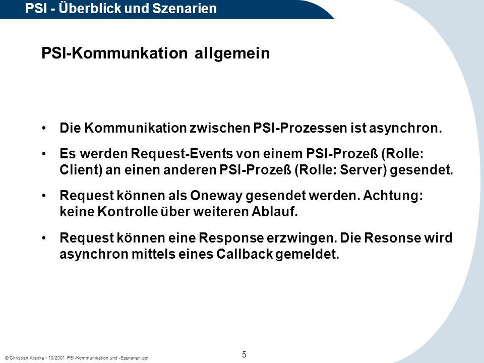 © Christian Kracke 10/2001 PSI-Kommunikation und -Szenarien.ppt 26 PSI - Überblick und Szenarien PSI-Fallback-Prozesse In einer PSI-Domain werden zwei gleiche Public-Server gestartet, von denen der erste als Domain-Public akzeptiert, der zweite abgelehnt wird.