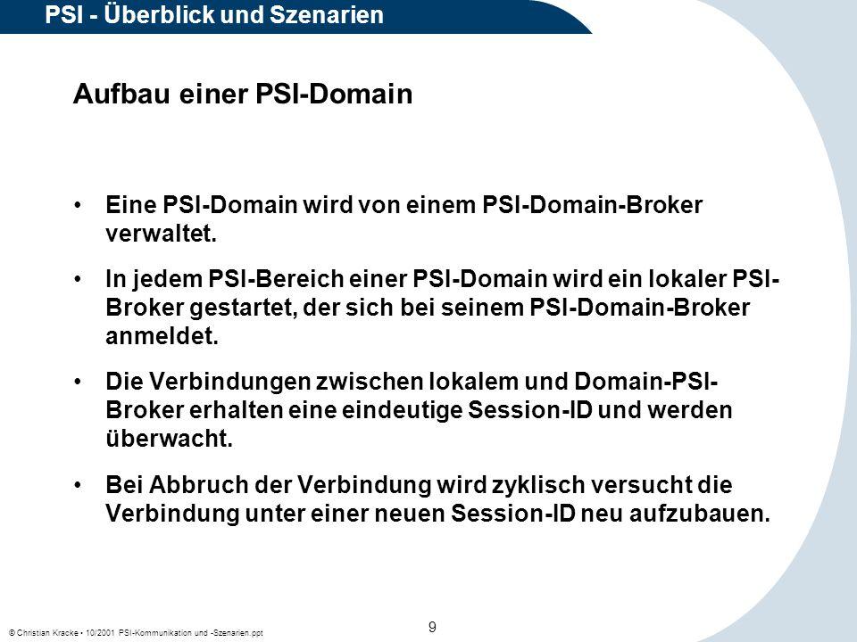 © Christian Kracke 10/2001 PSI-Kommunikation und -Szenarien.ppt 20 PSI - Überblick und Szenarien Fallbackmöglichkeiten beim Domain-PSI-Broker Zu jedem Domain-PSI-Broker können beliebig viele Fallback- Domain-Broker konfiguriert werden.