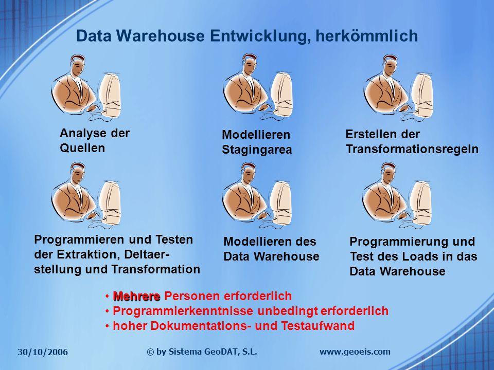 30/10/2006 © by Sistema GeoDAT, S.L.www.geoeis.com Data Warehouse Entwicklung, herkömmlich Analyse der Quellen Modellieren des Data Warehouse Modellie