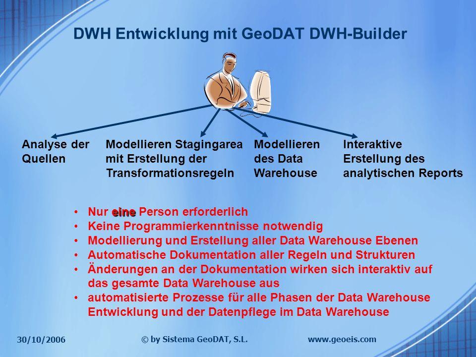 30/10/2006 © by Sistema GeoDAT, S.L.www.geoeis.com DWH Entwicklung mit GeoDAT DWH-Builder Analyse der Quellen Modellieren des Data Warehouse Modellier