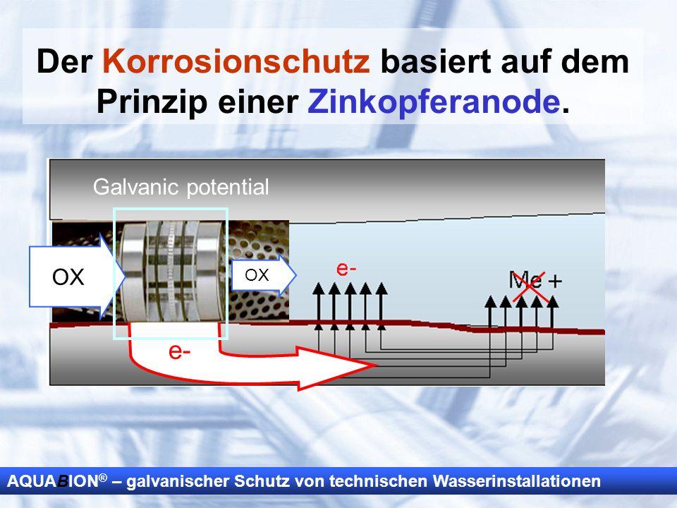 AQUABION ® – galvanischer Schutz von technischen Wasserinstallationen Der Korrosionschutz basiert auf dem Prinzip einer Zinkopferanode. e- OX Galvanic