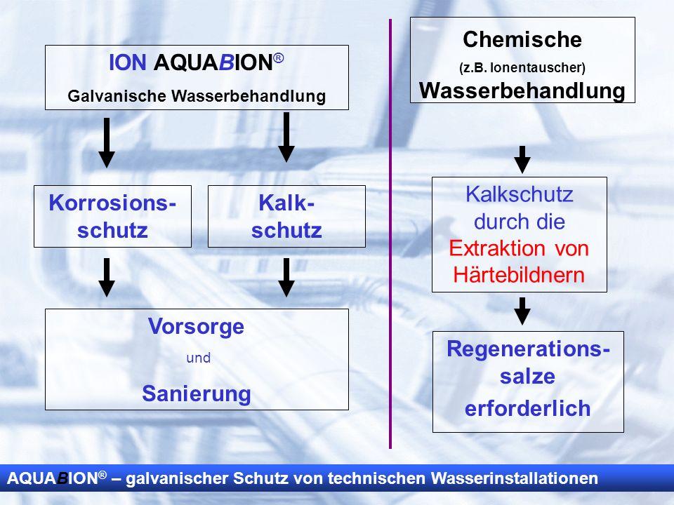 AQUABION ® – galvanischer Schutz von technischen Wasserinstallationen Chemische (z.B. Ionentauscher) Wasserbehandlung Kalkschutz durch die Extraktion
