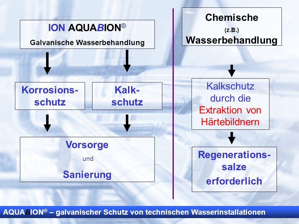 AQUABION ® – galvanischer Schutz von technischen Wasserinstallationen Chemische (z.B.) Wasserbehandlung Kalkschutz durch die Extraktion von Härtebildn