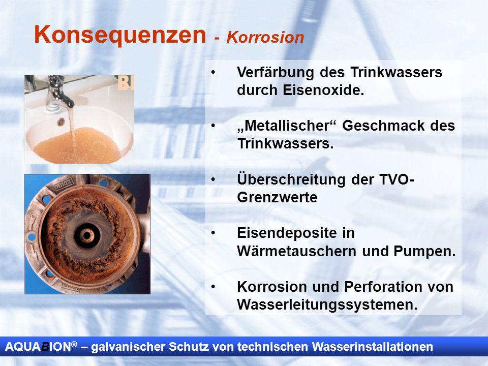 AQUABION ® – galvanischer Schutz von technischen Wasserinstallationen Verfärbung des Trinkwassers durch Eisenoxide. Metallischer Geschmack des Trinkwa