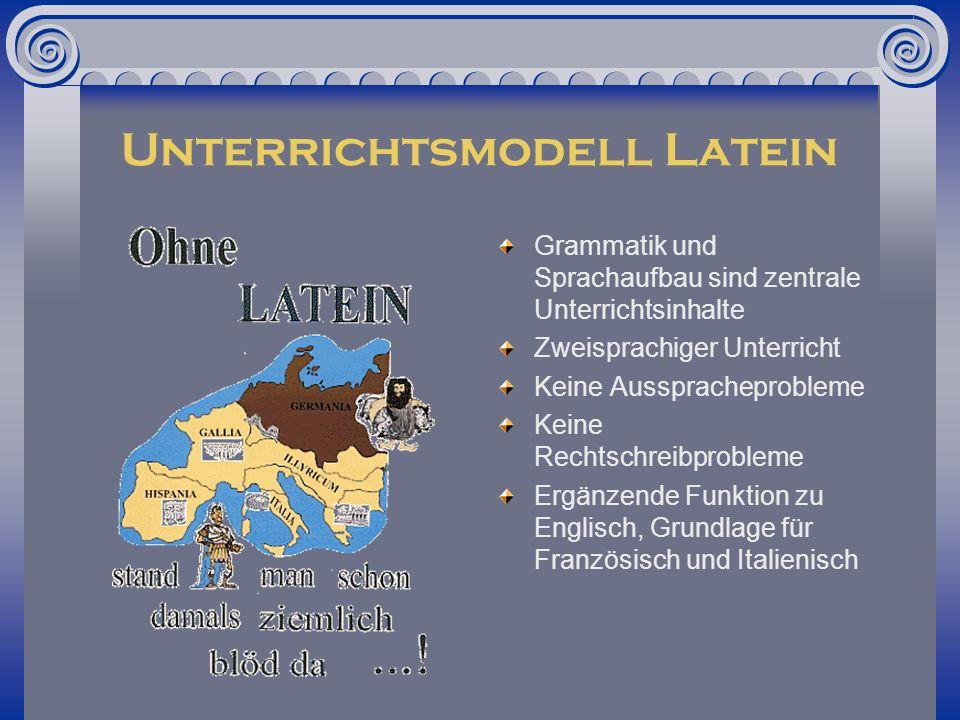 Unterrichtsmodell Latein Grammatik und Sprachaufbau sind zentrale Unterrichtsinhalte Zweisprachiger Unterricht Keine Ausspracheprobleme Keine Rechtschreibprobleme Ergänzende Funktion zu Englisch, Grundlage für Französisch und Italienisch