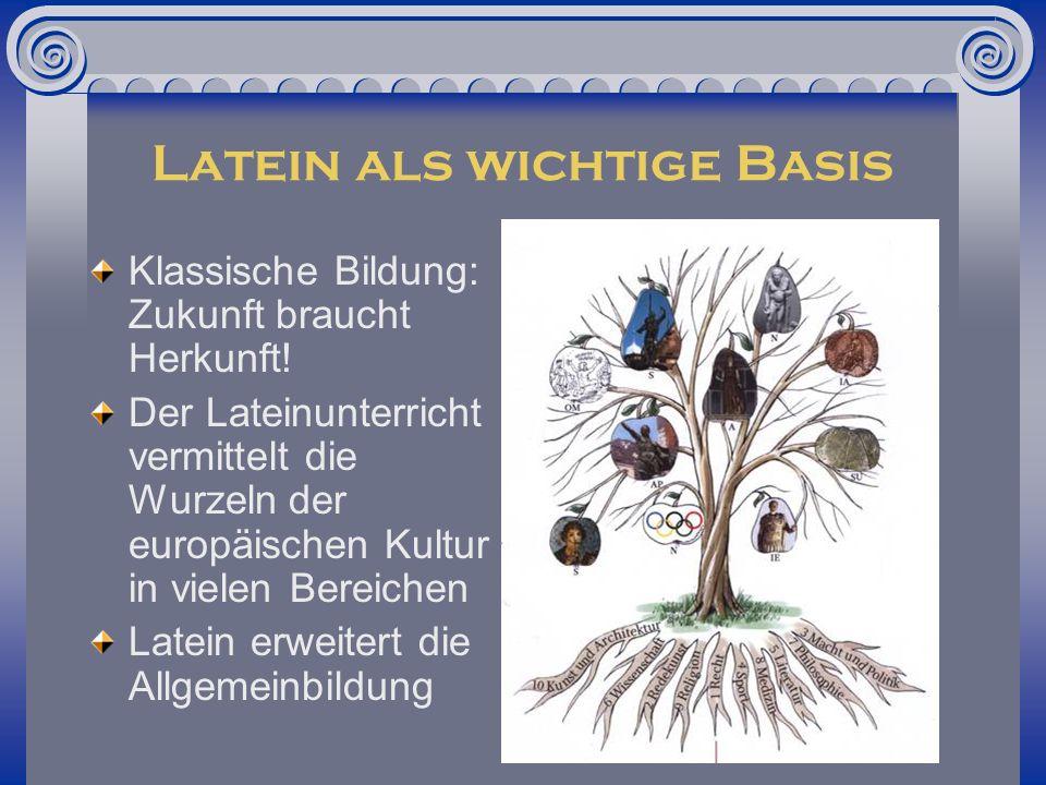 Zusammenfassung Noch keine Festlegung auf Ausbildungszweig Gute Grundlage für Erlernen einer modernen Fremdsprache (Französisch) Latein wird zweisprachig unterrichtet, es gibt keine Aussprache-/ Rechtschreibprobleme Latein in der 2.