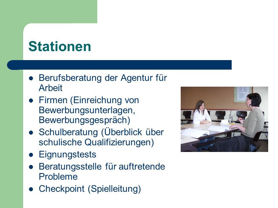 Stationen Berufsberatung der Agentur für Arbeit Firmen (Einreichung von Bewerbungsunterlagen, Bewerbungsgespräch) Schulberatung (Überblick über schuli