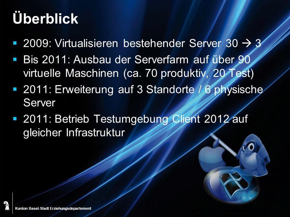 Kanton Basel-Stadt Überblick 2009: Virtualisieren bestehender Server 30 3 Bis 2011: Ausbau der Serverfarm auf über 90 virtuelle Maschinen (ca. 70 prod