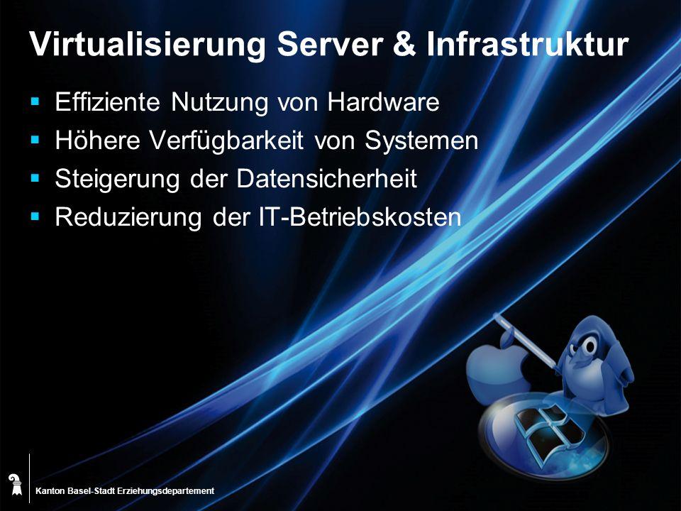 Kanton Basel-Stadt Virtualisierung Server & Infrastruktur Effiziente Nutzung von Hardware Höhere Verfügbarkeit von Systemen Steigerung der Datensicher