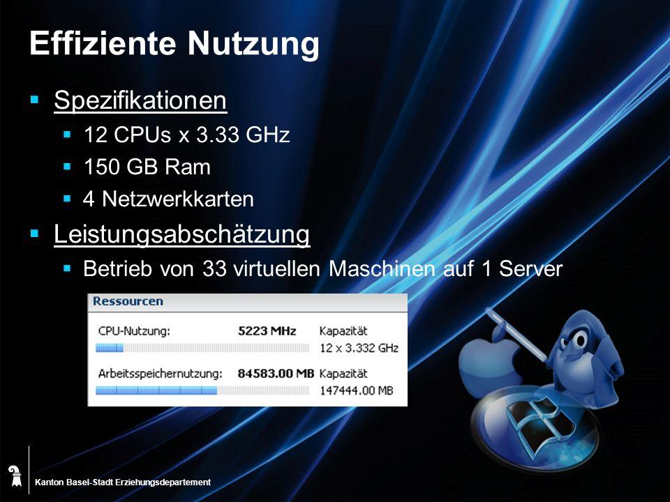 Kanton Basel-Stadt Effiziente Nutzung Spezifikationen 12 CPUs x 3.33 GHz 150 GB Ram 4 Netzwerkkarten Leistungsabschätzung Betrieb von 33 virtuellen Ma