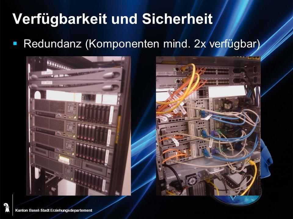 Kanton Basel-Stadt Verfügbarkeit und Sicherheit Redundanz (Komponenten mind. 2x verfügbar) Erziehungsdepartement