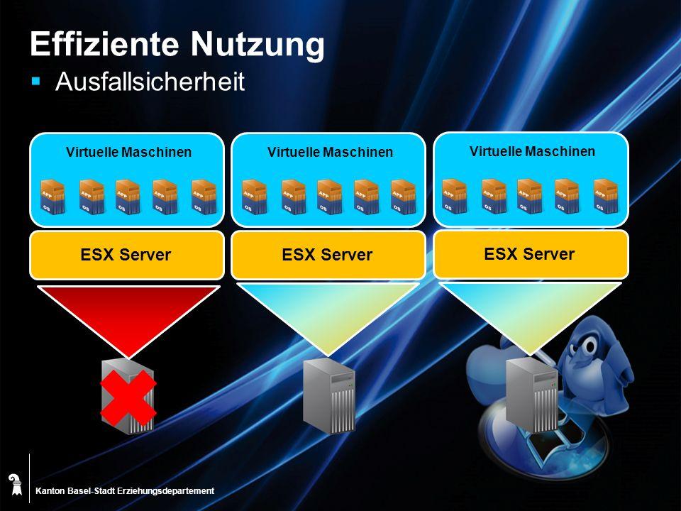Kanton Basel-Stadt Effiziente Nutzung Ausfallsicherheit Virtuelle Maschinen ESX Server Virtuelle Maschinen ESX Server Virtuelle Maschinen ESX Server E