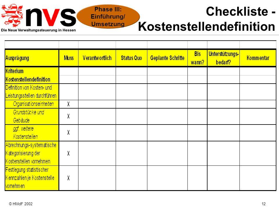 © HMdF 200212 Checkliste - Kostenstellendefinition Phase III: Einführung/ Umsetzung