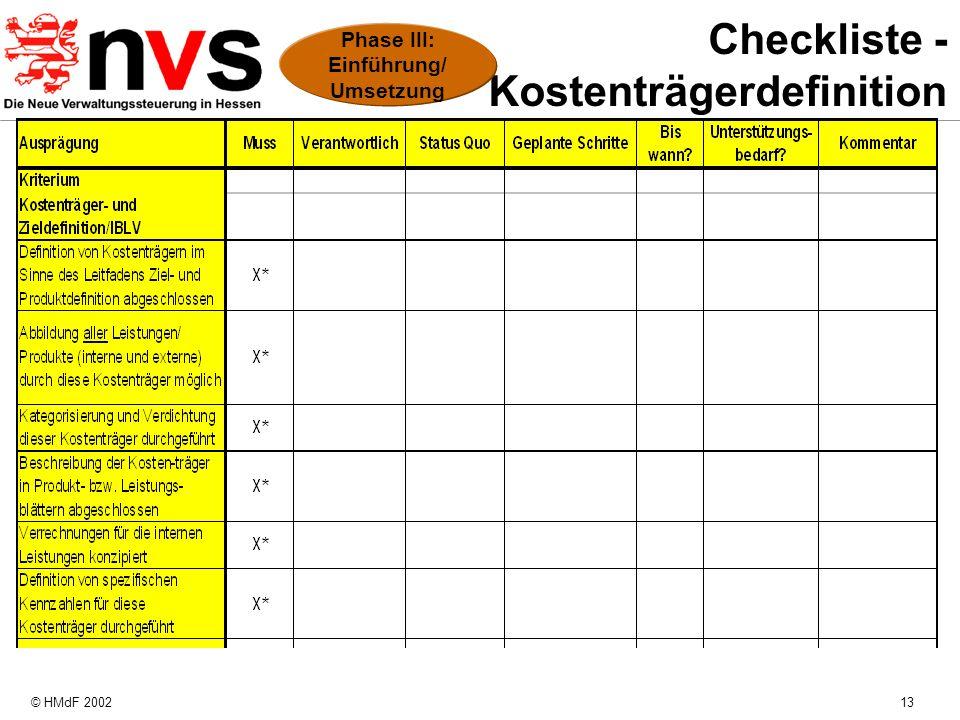 © HMdF 200213 Checkliste - Kostenträgerdefinition Phase III: Einführung/ Umsetzung