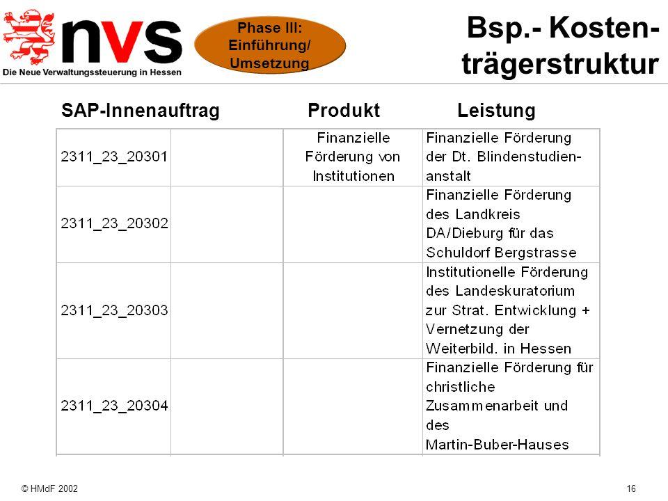 © HMdF 200216 Bsp.- Kosten- trägerstruktur SAP-Innenauftrag Produkt Leistung Phase III: Einführung/ Umsetzung