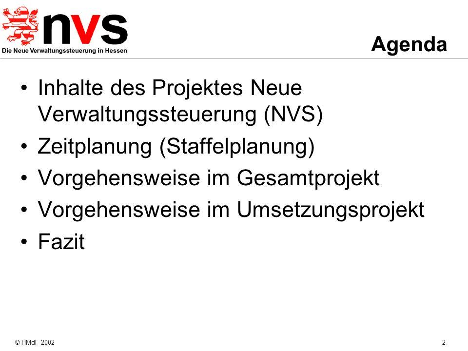 © HMdF 20022 Agenda Inhalte des Projektes Neue Verwaltungssteuerung (NVS) Zeitplanung (Staffelplanung) Vorgehensweise im Gesamtprojekt Vorgehensweise