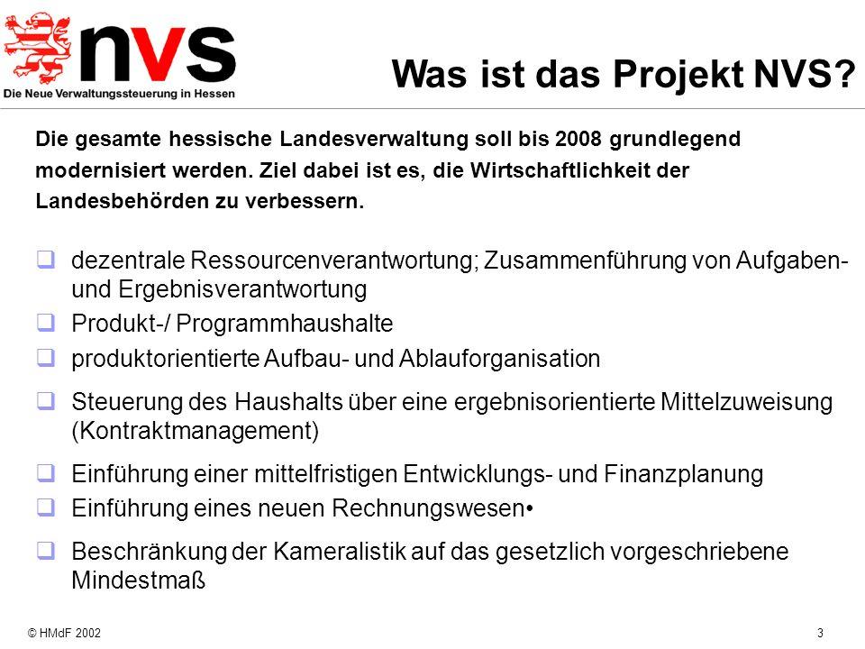 © HMdF 20023 Die gesamte hessische Landesverwaltung soll bis 2008 grundlegend modernisiert werden. Ziel dabei ist es, die Wirtschaftlichkeit der Lande