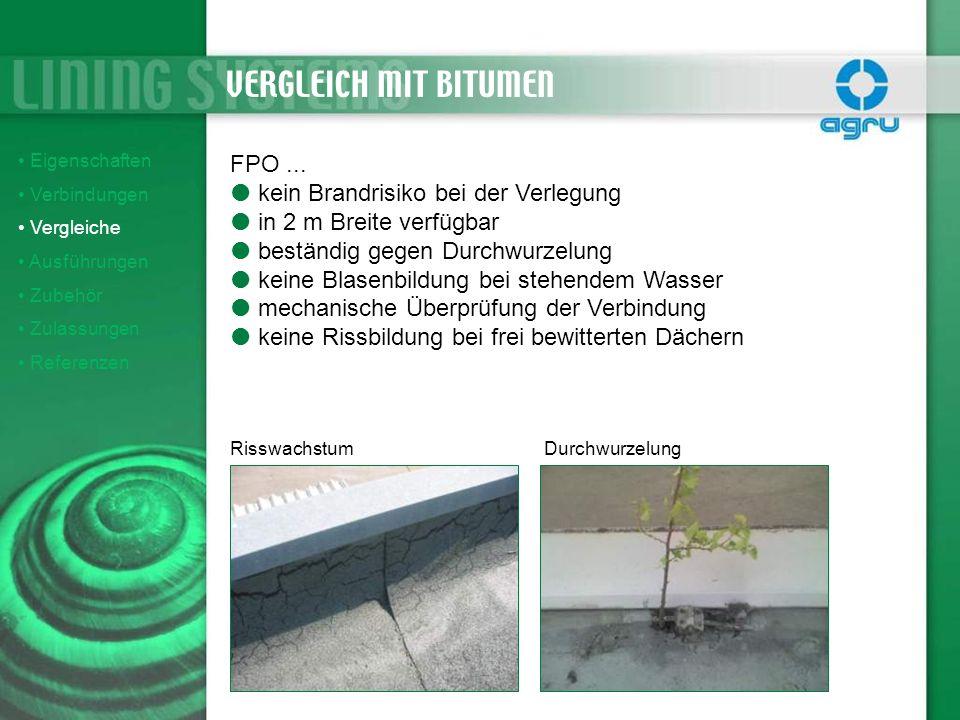 Eigenschaften Verbindungen Vergleiche Ausführungen Zubehör Zulassungen Referenzen FPO... kein Brandrisiko bei der Verlegung in 2 m Breite verfügbar be