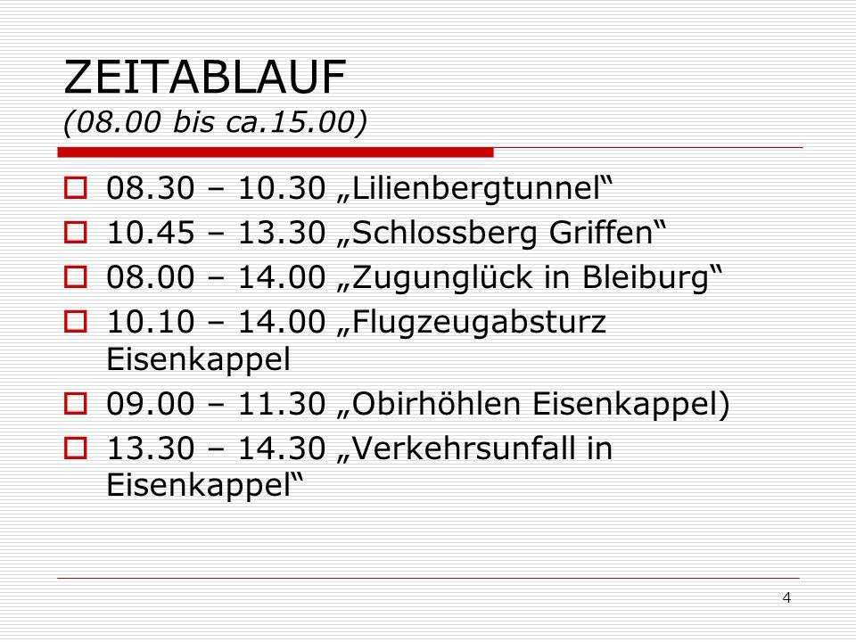 4 ZEITABLAUF (08.00 bis ca.15.00) 08.30 – 10.30 Lilienbergtunnel 10.45 – 13.30 Schlossberg Griffen 08.00 – 14.00 Zugunglück in Bleiburg 10.10 – 14.00 Flugzeugabsturz Eisenkappel 09.00 – 11.30 Obirhöhlen Eisenkappel) 13.30 – 14.30 Verkehrsunfall in Eisenkappel