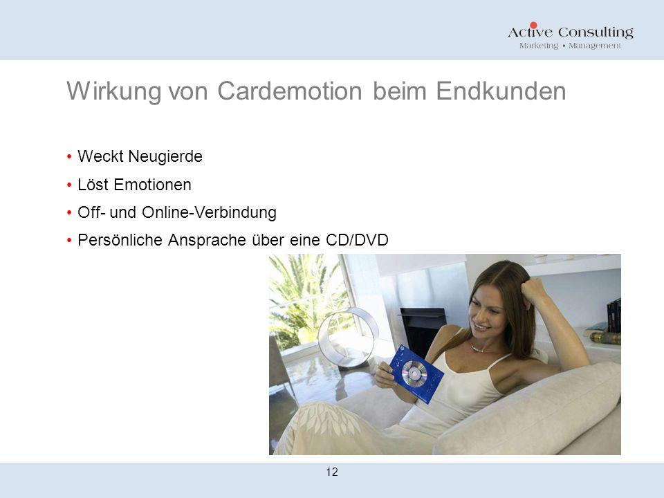 Wirkung von Cardemotion beim Endkunden Weckt Neugierde Löst Emotionen Off- und Online-Verbindung Persönliche Ansprache über eine CD/DVD 12