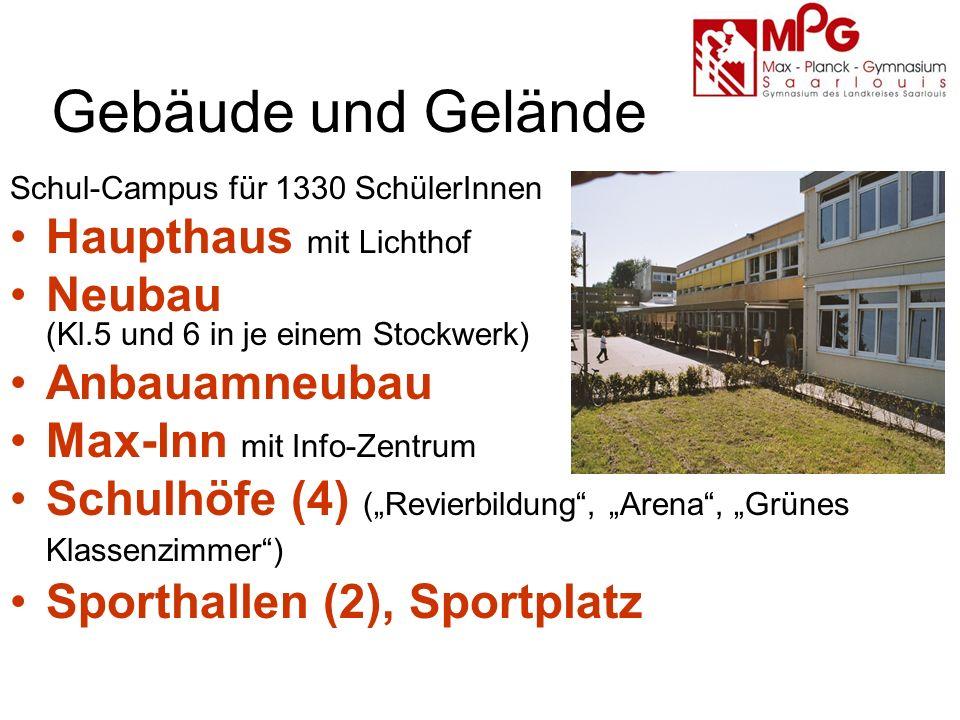 Gebäude und Gelände Schul-Campus für 1330 SchülerInnen Haupthaus mit Lichthof Neubau (Kl.5 und 6 in je einem Stockwerk) Anbauamneubau Max-Inn mit Info-Zentrum Schulhöfe (4) (Revierbildung, Arena, Grünes Klassenzimmer) Sporthallen (2), Sportplatz