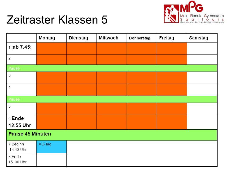 Zeitraster Klassen 5 MontagDienstagMittwoch Donnerstag FreitagSamstag 1 ( ab 7.45 ) 2 Pause 3 4 5 6 Ende 12.55 Uhr Pause 45 Minuten 7 Beginn 13.30 Uhr AG-Tag 8 Ende 15.
