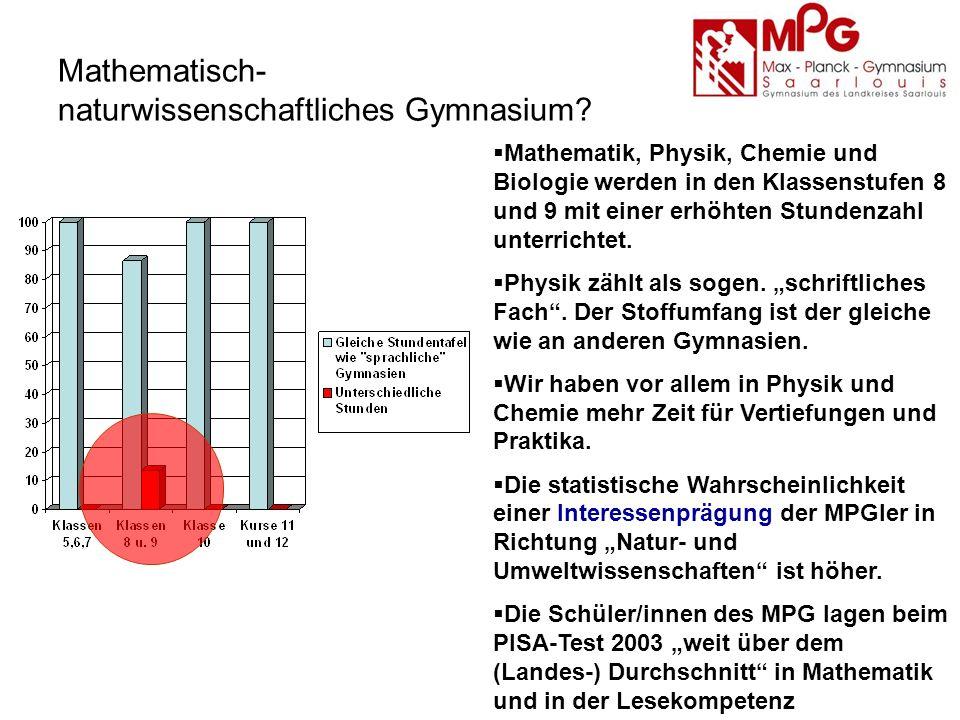 Mathematisch- naturwissenschaftliches Gymnasium.