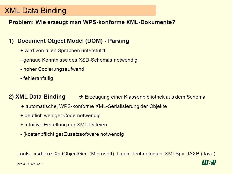 Folie 4, 30.09.2010 XML Data Binding Problem: Wie erzeugt man WPS-konforme XML-Dokumente? 1)Document Object Model (DOM) - Parsing + wird von allen Spr