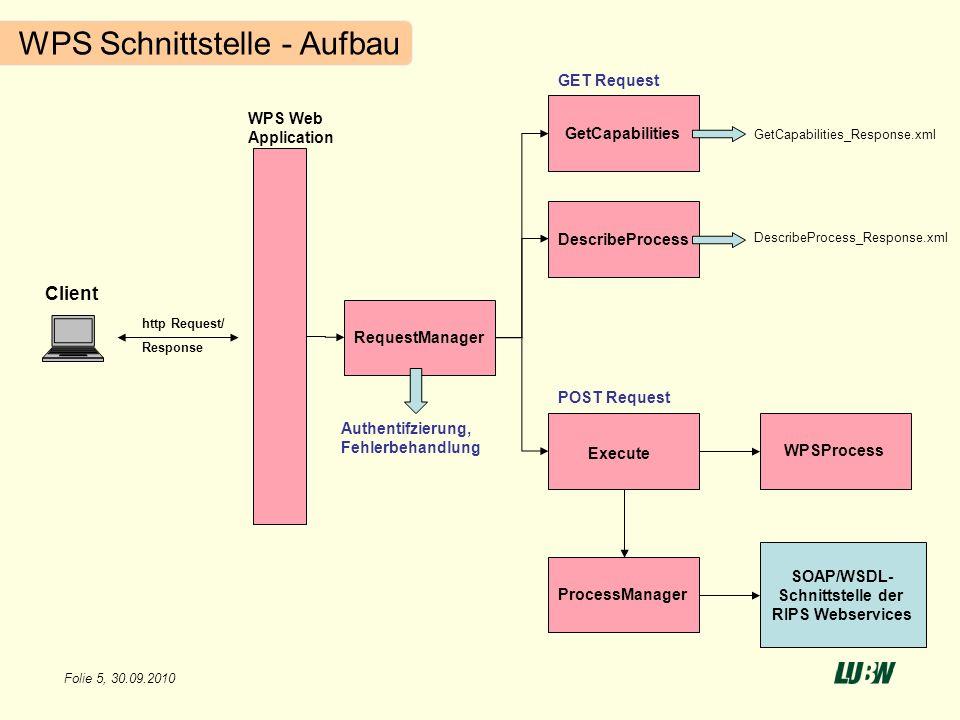 Folie 6, 30.09.2010 WPS Schnittstelle - GetCapabilities Client RequestManagerGetCapabilities HTTP GET Request WPS Web App HTTP Response