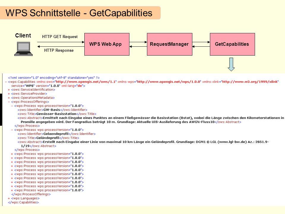 Folie 7, 30.09.2010 WPS Schnittstelle - DescribeProcess Client RequestManagerDescribeProcess HTTP GET Request WPS Web App HTTP Response