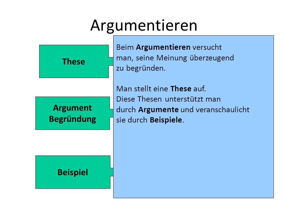 Argumentieren – ein Bild Beispiele ArgumentArgument These ArgumentArgument ArgumentArgument ArgumentArgument