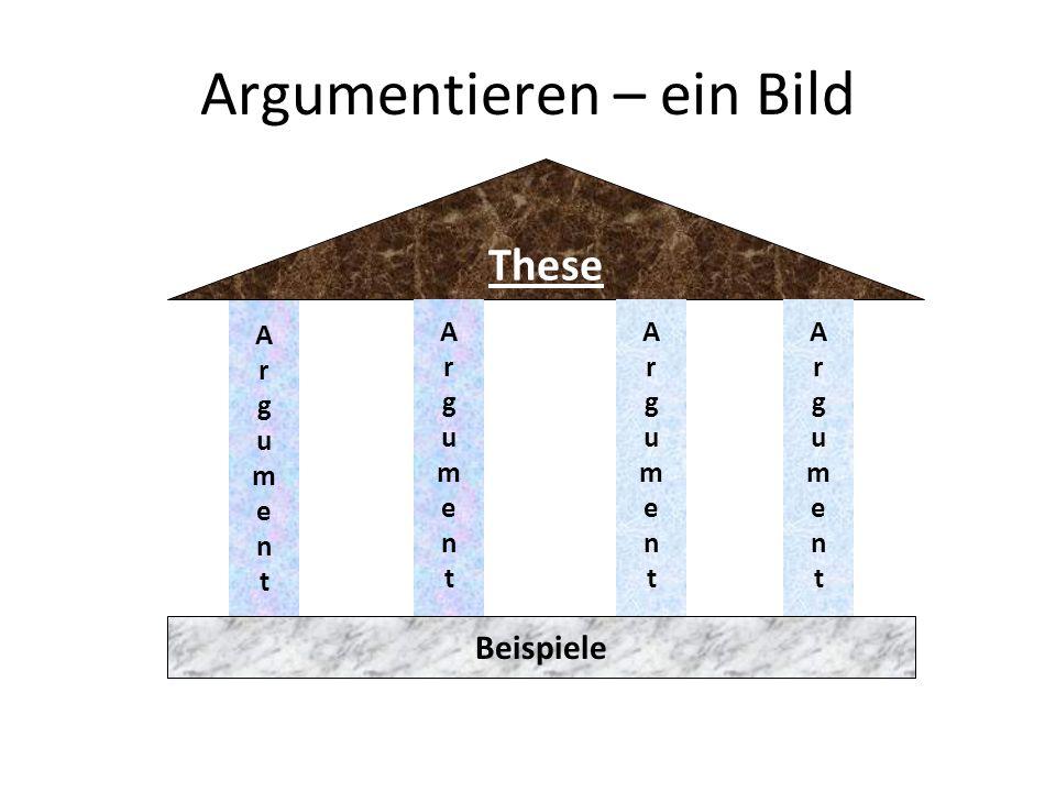 Argumentieren – Pro und Contra Deutsch ist das schönste Fach.